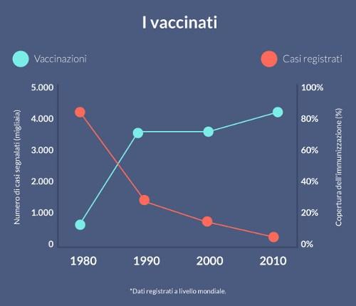 infografica-vaccini5