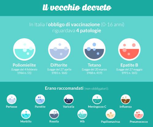 infografica-vaccini6