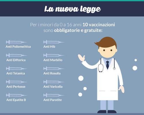 infografica-vaccini7