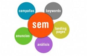 Imagen de Servicios SEM