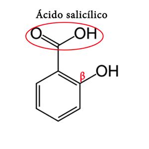 betahidroxiácido ácido salicílico
