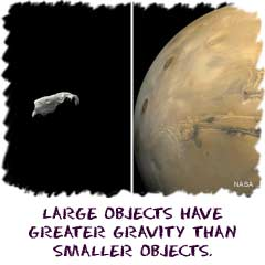Large objects have a greater gravity than smaller objects.