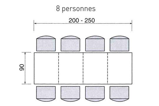 dimensions d une table pour 2 4 6 ou de personnes