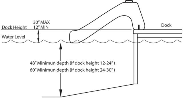 Slide Diagram 1