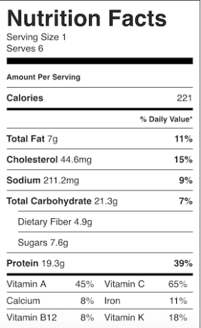 chipotle chili nutrition facts (with sweet potato)
