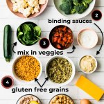 5 Weekly Meal Prep Recipes Using 5 Ingredients Cotter Crunch