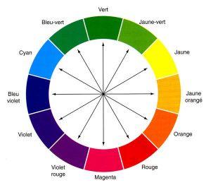 cerclechromatiquep15-w800-h600