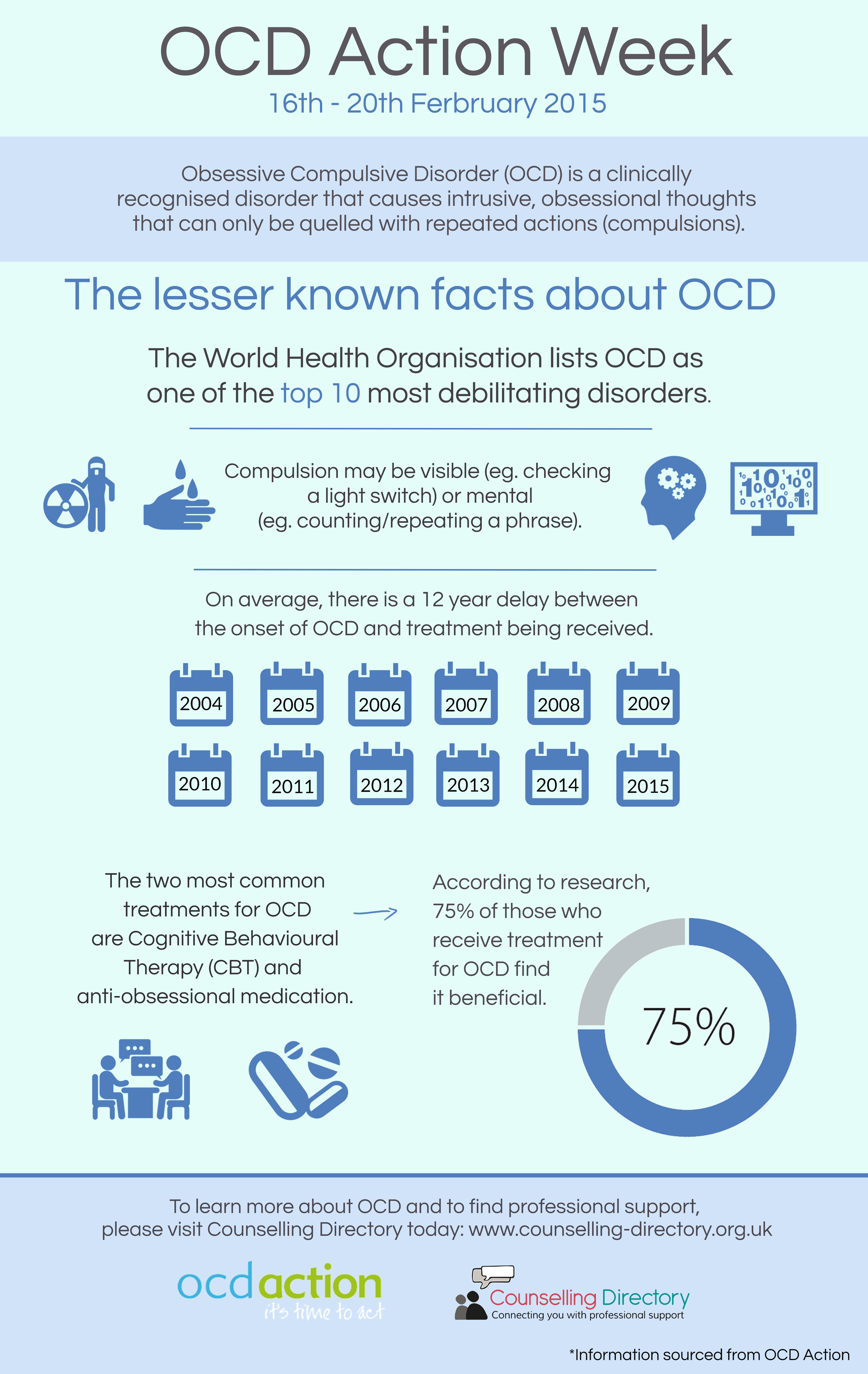 Ocd Action Week Infographic