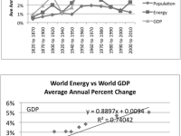 The Climate Crisis And Economic Policy Choices