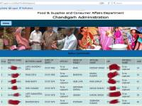 More Aadhaar Numbers Leaked On Chandigarh PDS And Swacch Bharat Mission Websites