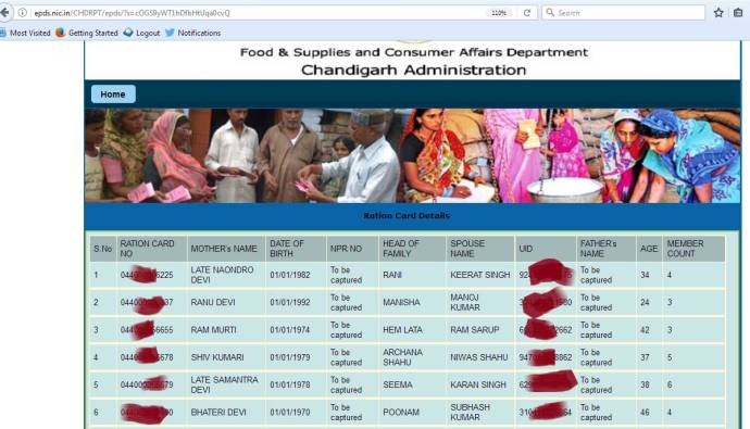 Chandigarh-PDS-Aadhara-screenshot