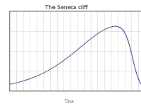 The Senecca Cliff