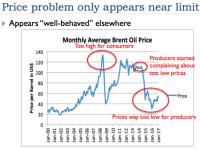"Falling Interest Rates Have Postponed ""Peak Oil"""
