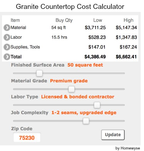 Granite Countertops Review Er S