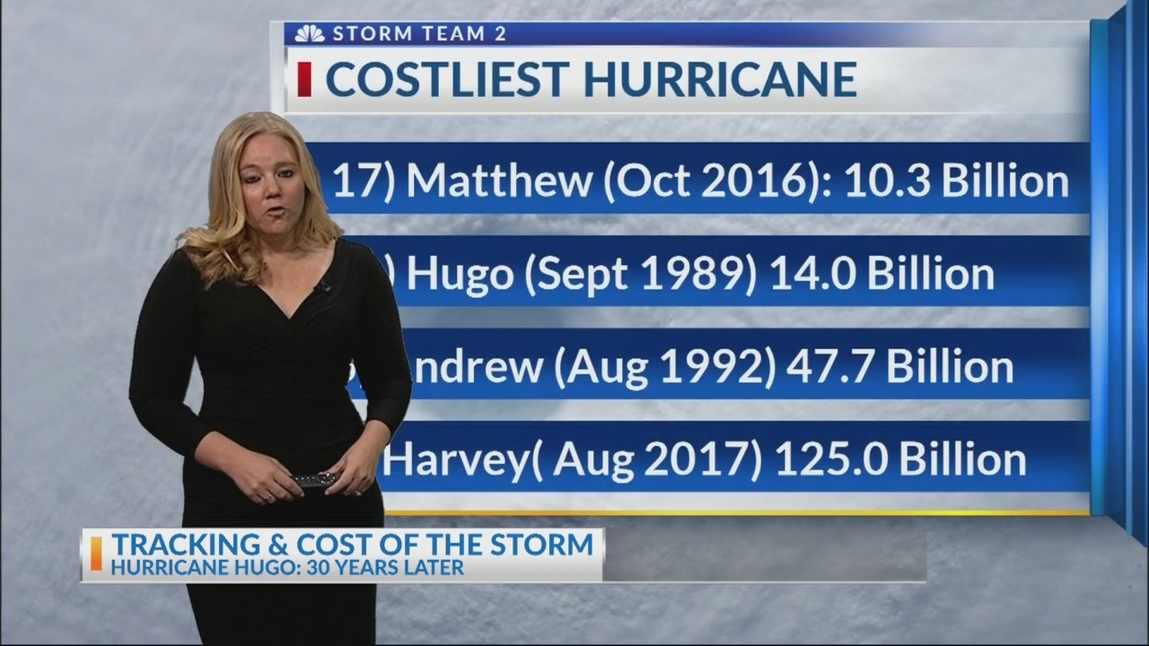 Hurricane Hugo Stats News 2 Today