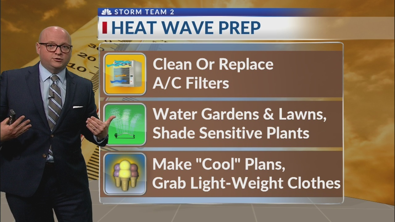 Heat Wave Prep