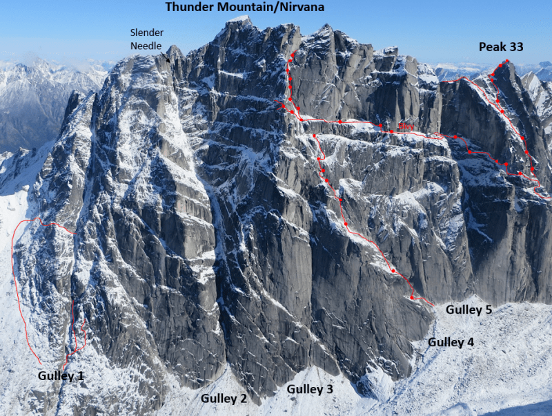 Attempted routes on the southwest face of Thunder Mountain/Nirvana, and successful ascent route of Peak 33. Dots indicate belay stations. (Name refers to map from Buckingham, AAJ 1966). Photo credit: Mike Fischesser.