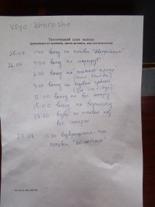 The itinerary (in Russian)