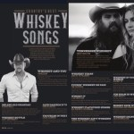 Singer/songwriter Scott Southworth tops charts and country's best list