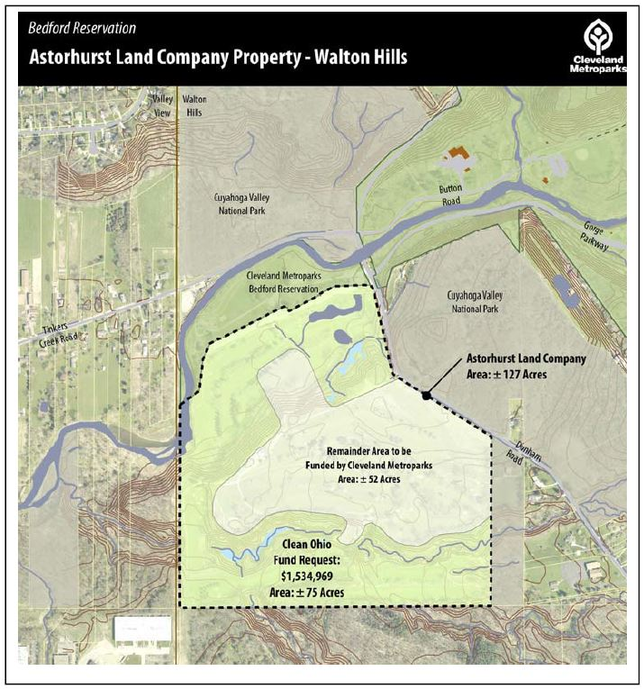 maps of preserved property