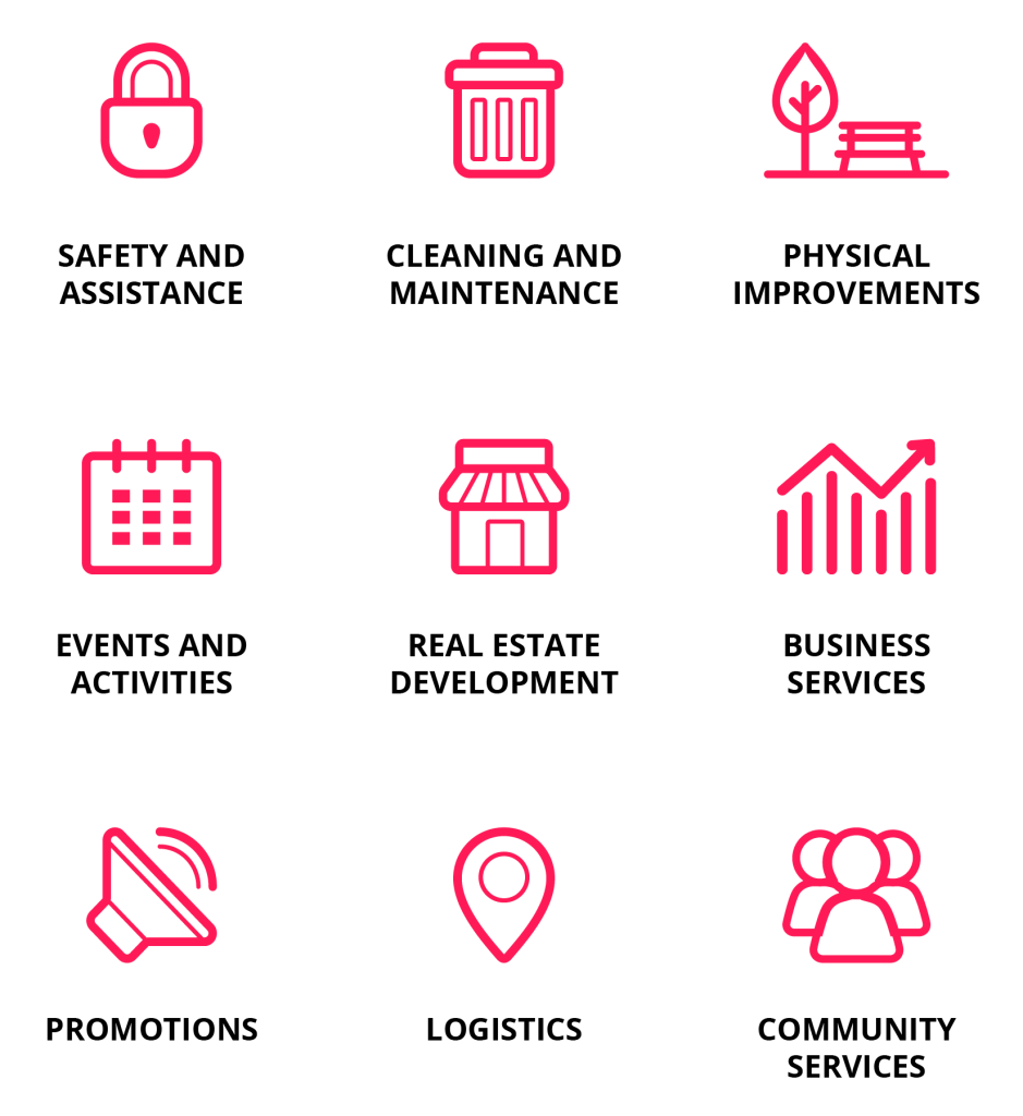 icons representing services provided by SIDs