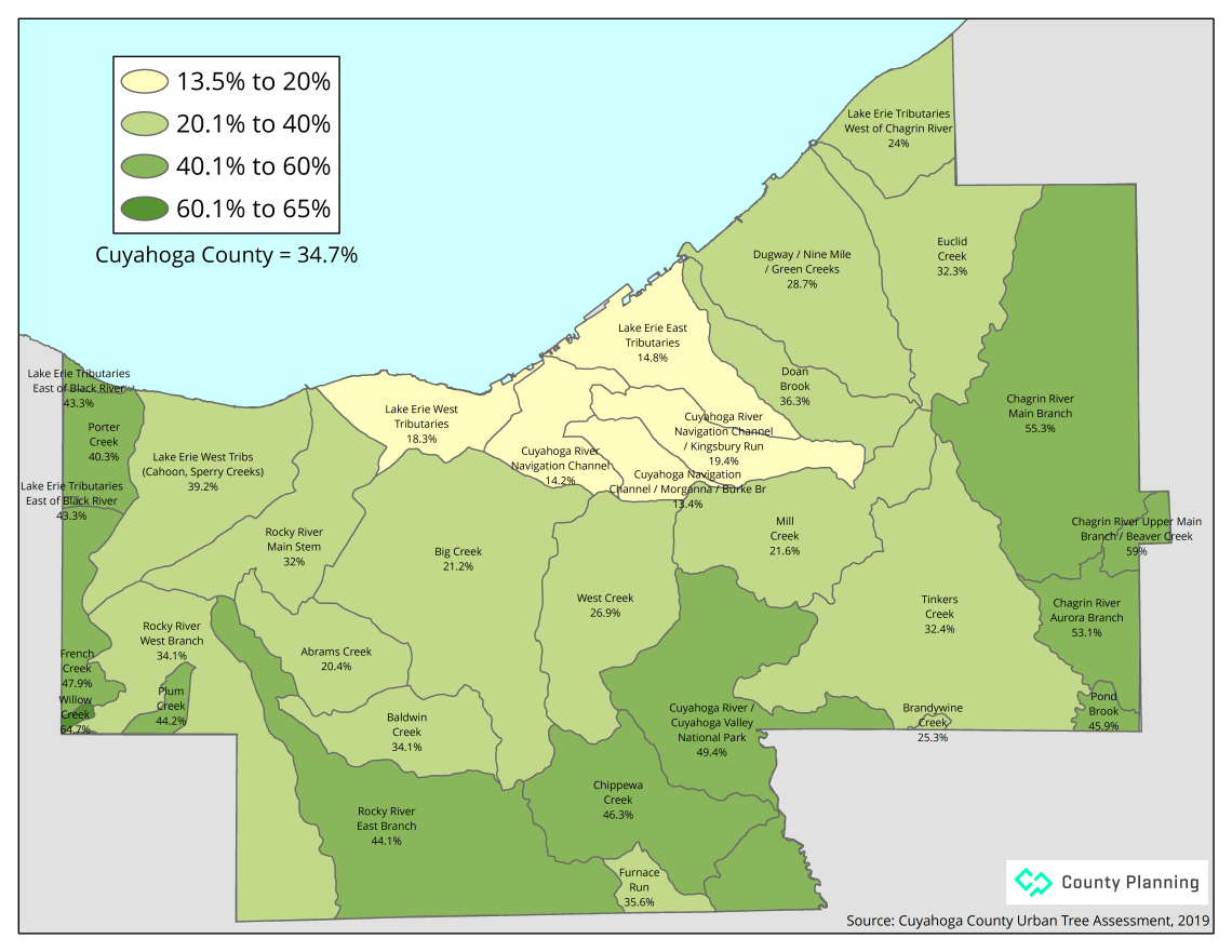 map of existing tree canopy by watershed