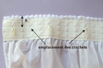 Tuto Couture Voilage
