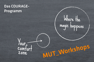 MUT_Workshops