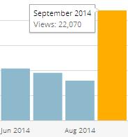 September 2014 Stats Bar