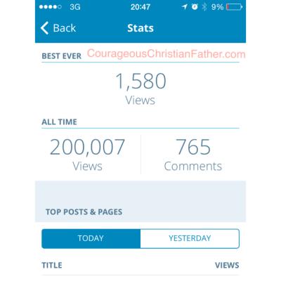 200,000 Pageviews