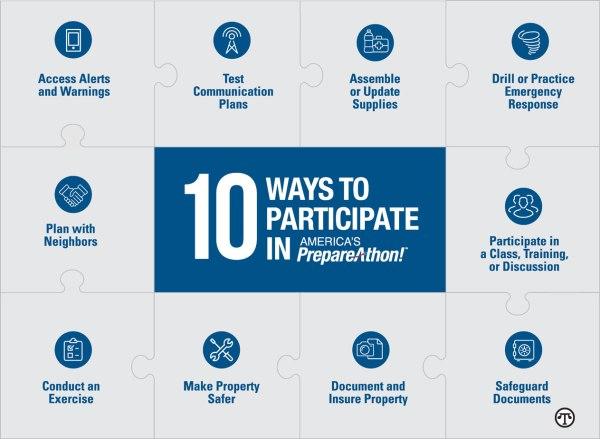 10 Ways to Participate in America's PrepareAThon image