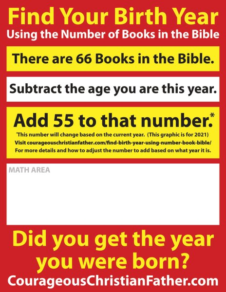 Find Your Birth Year using the Number of Books in the Bible