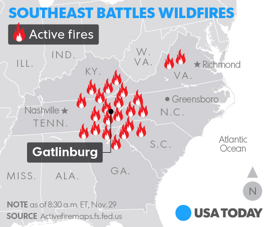 Current Wildfires via USA Today November 29 | Southeast Battles Wildfires | Urgent Prayers Still Needed Among Wildfires including Gatlinburg