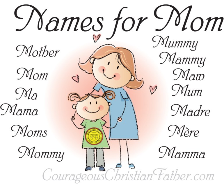 Names for Mom Printable   Courageous Christian Father