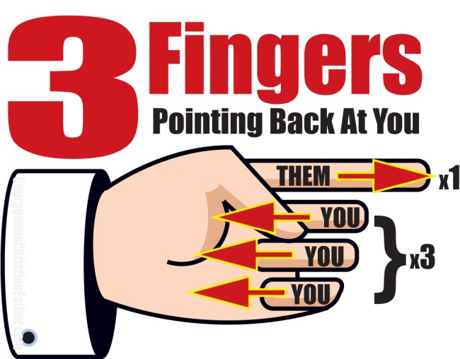 Three fingers pointing back at you