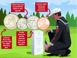 Leaving Coins on a Gravestone and their meaning - Have you ever seen coins on a gravestone. I'm talking about pennies nickels dimes and quarters. Have you ever wondered what they meant? Each coin has a significant meaning.