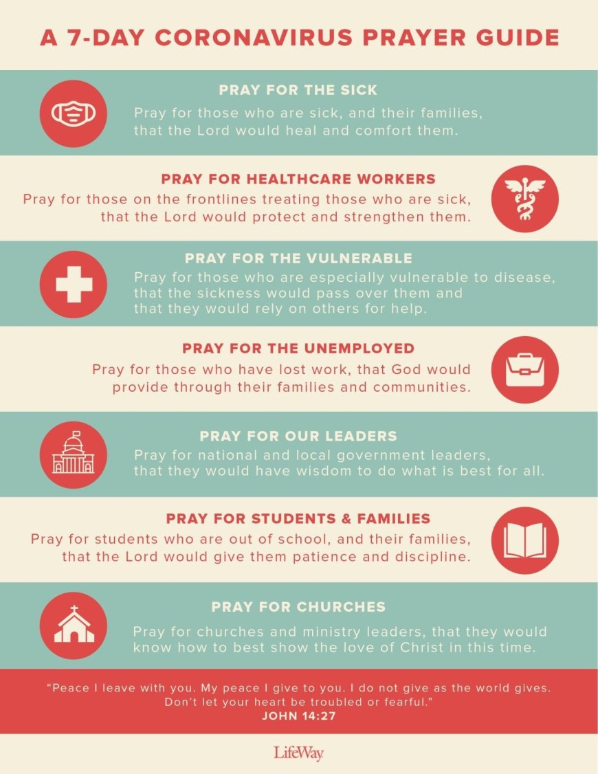 A 7-Day Coronavirus Prayer Guide - take each day for seven days to pray for a certain aspect dealing with the Coronavirus.