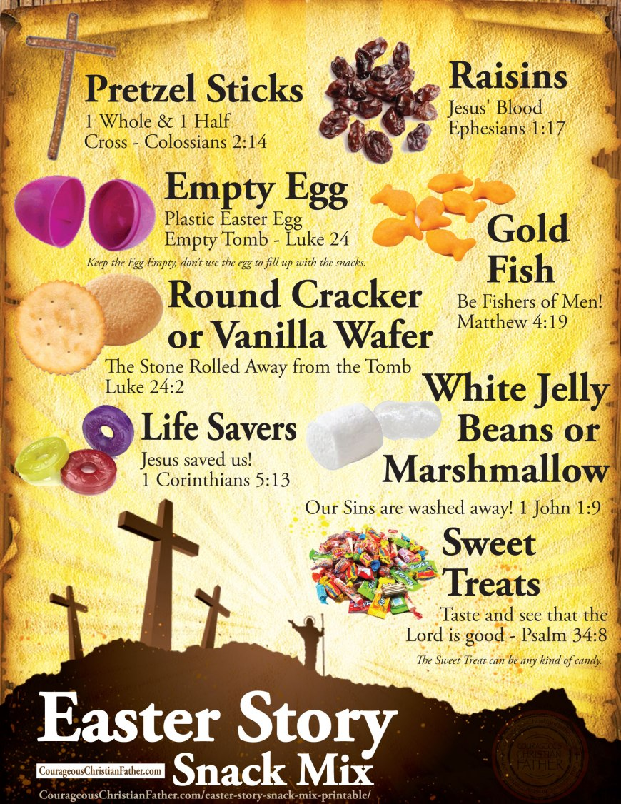 Easter Story Snack Mix Printable - Using candy and snacks you can tell the Easter story with Bible reference. This free printable will be awesome for your family or even church group. #EasterPrintable