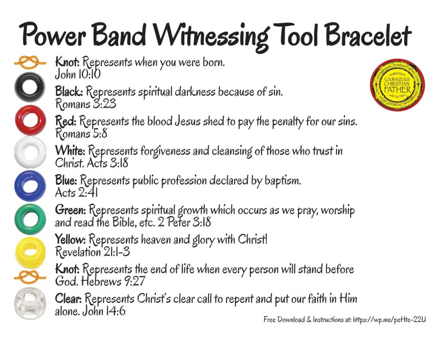 Power Band Witnessing Tool Bracelet Single Page Printable