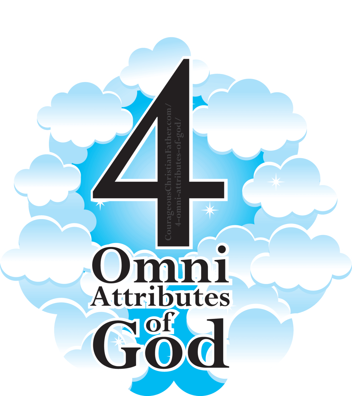 4 Omni Attributes of God