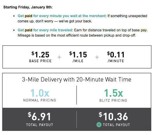 New Postmates Payout Model: Get Pay For Waiting