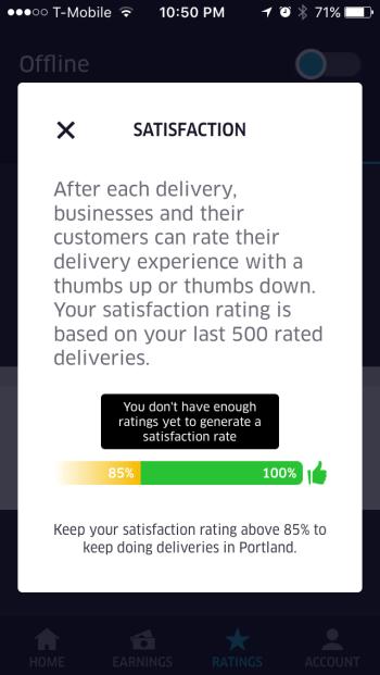 UberEats Rating
