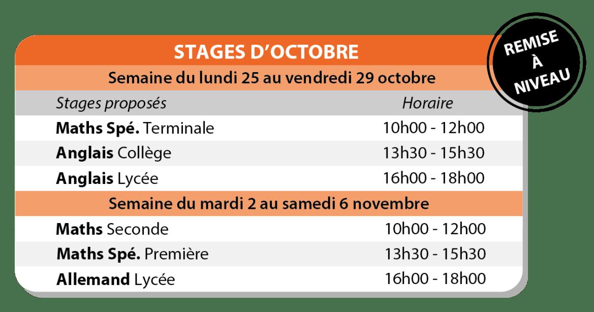 Stages remise à niveau à Thionville
