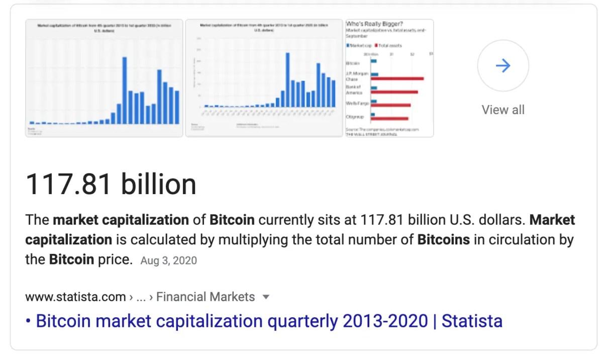 bitcoin market cap 2020