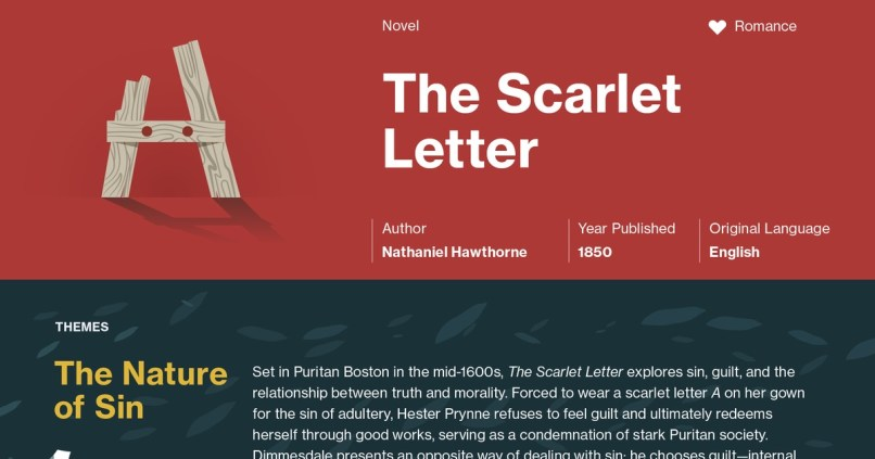 the scarlet letter study questions chapter 2 | jidiletters.co