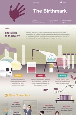 The Birthmark Study Guide  Course Hero