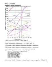 Solubility Curves Worksheet Photos - Highqualityeducation