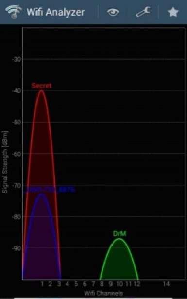 برنامج WiFi Analyzer (3)