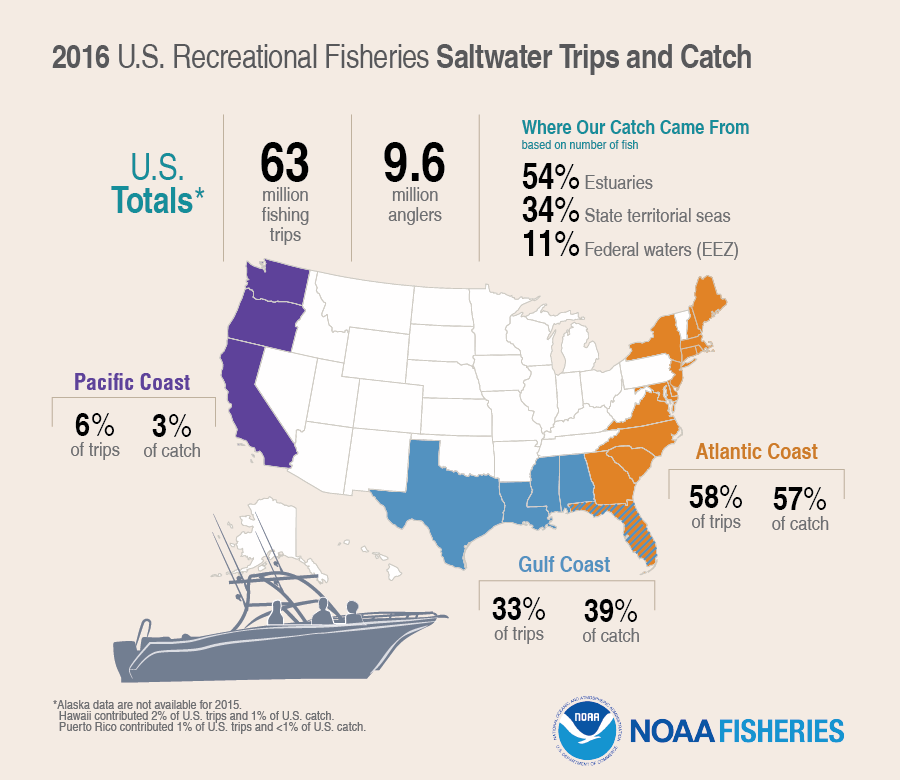fishing catch map