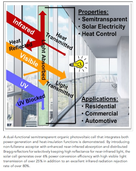 scientists develop transparent solar cells for windows rh courthousenews com